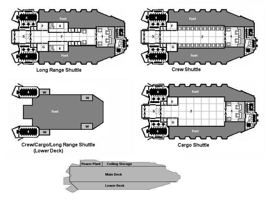 Freelance Traveller - The Shipyard - Mongoose Traveller ...
